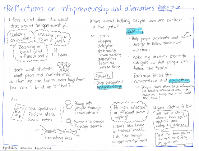 2014-02-14 Reflections on infopreneurship and alternatives
