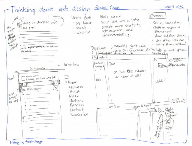 2014-02-16 Thinking about web design #blogging #web-design