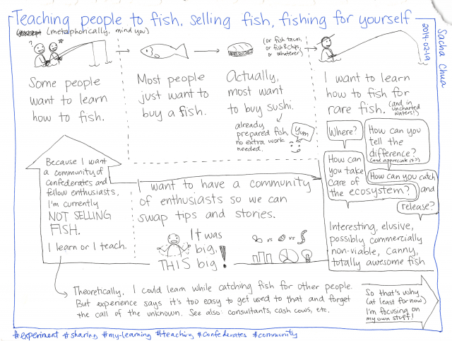 2014-02-19 Teaching people to fish, selling fish, fishing for yourself #experiment #sharing #my-learning #teaching #confederates #community