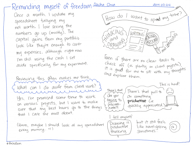 2014-02-24 Reminding myself of freedom #freedom #experiment