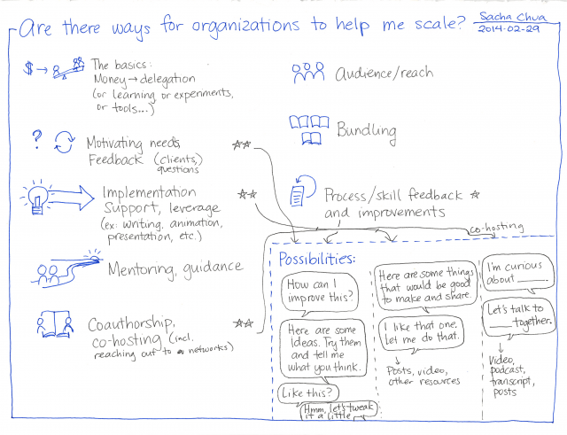 2014-02-28 Are there ways for organizations to help me scale #experiment