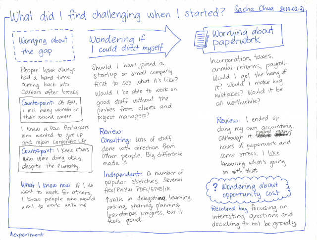 2014-02-21 What did I find challenging when I started #experiment