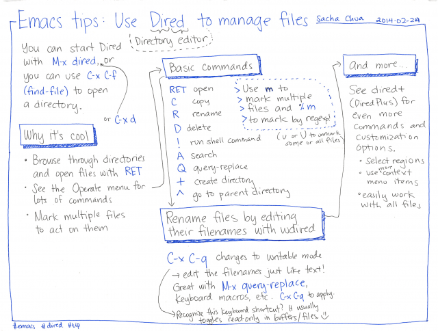 2014-02-24 Emacs tips - use Dired to manage files #dired #emacs