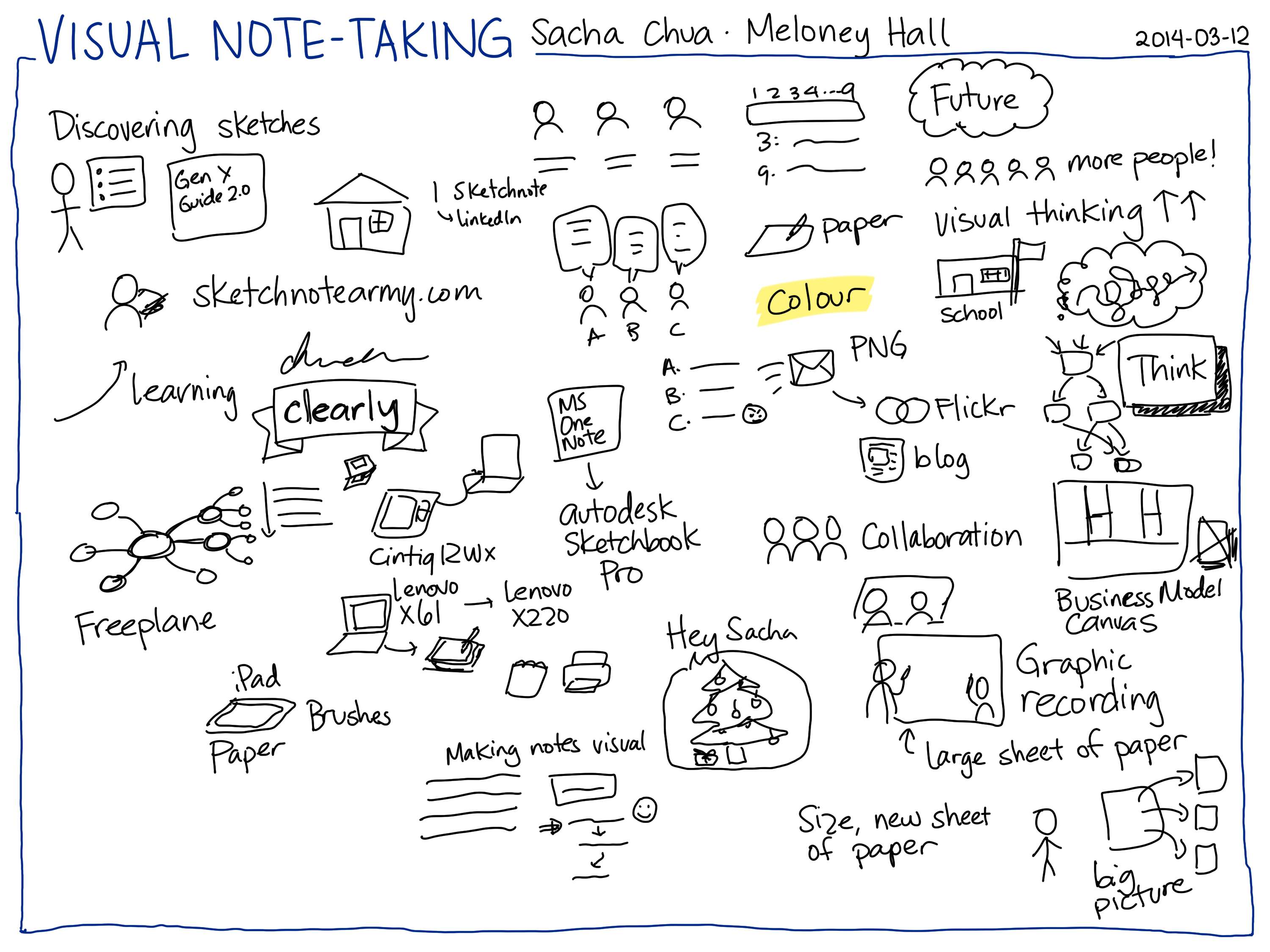 replay meloney hall interviewed me about sketchnoting 2014 03 12 visual note taking sacha chua meloney hall page