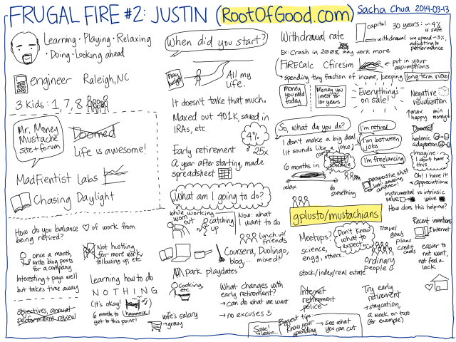 2014-03-13 Frugal Fire 002 - Justin - Root of Good