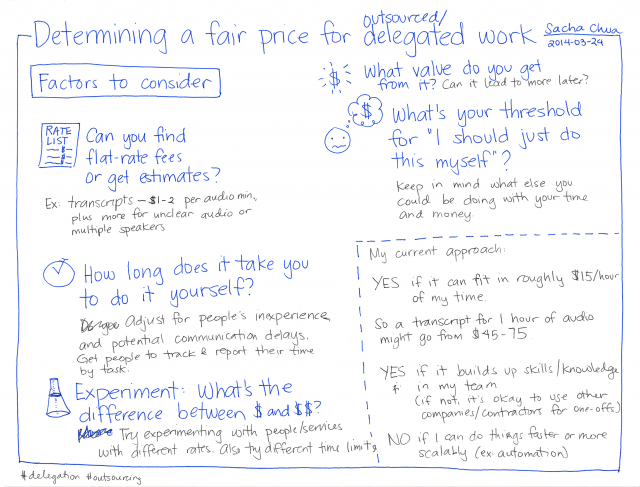 2014-03-24 Determining a fair price for outsourced work #delegation #outsourcing