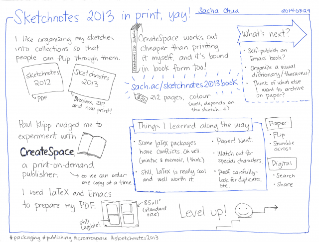 2014-03-24 Sketchnotes 2013 in print, yay #publishing #packaging #createspace