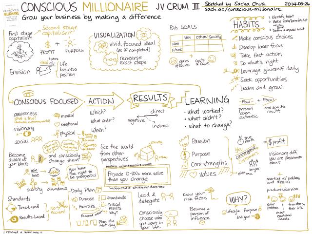 2014-03-26 Book - Conscious Millionaire - JV Crum III