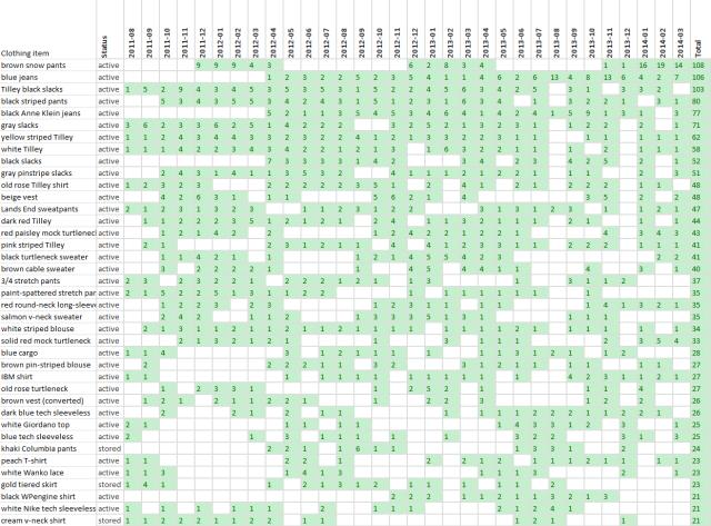 2014-04-21 12_01_02-Microsoft Excel - Book1