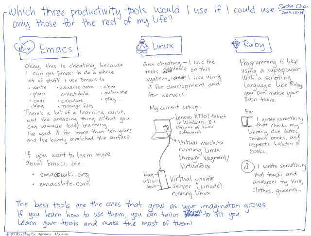 2014-05-14 Which three productivity tools would I use if I could use only those for the rest of my life #emacs #productivity