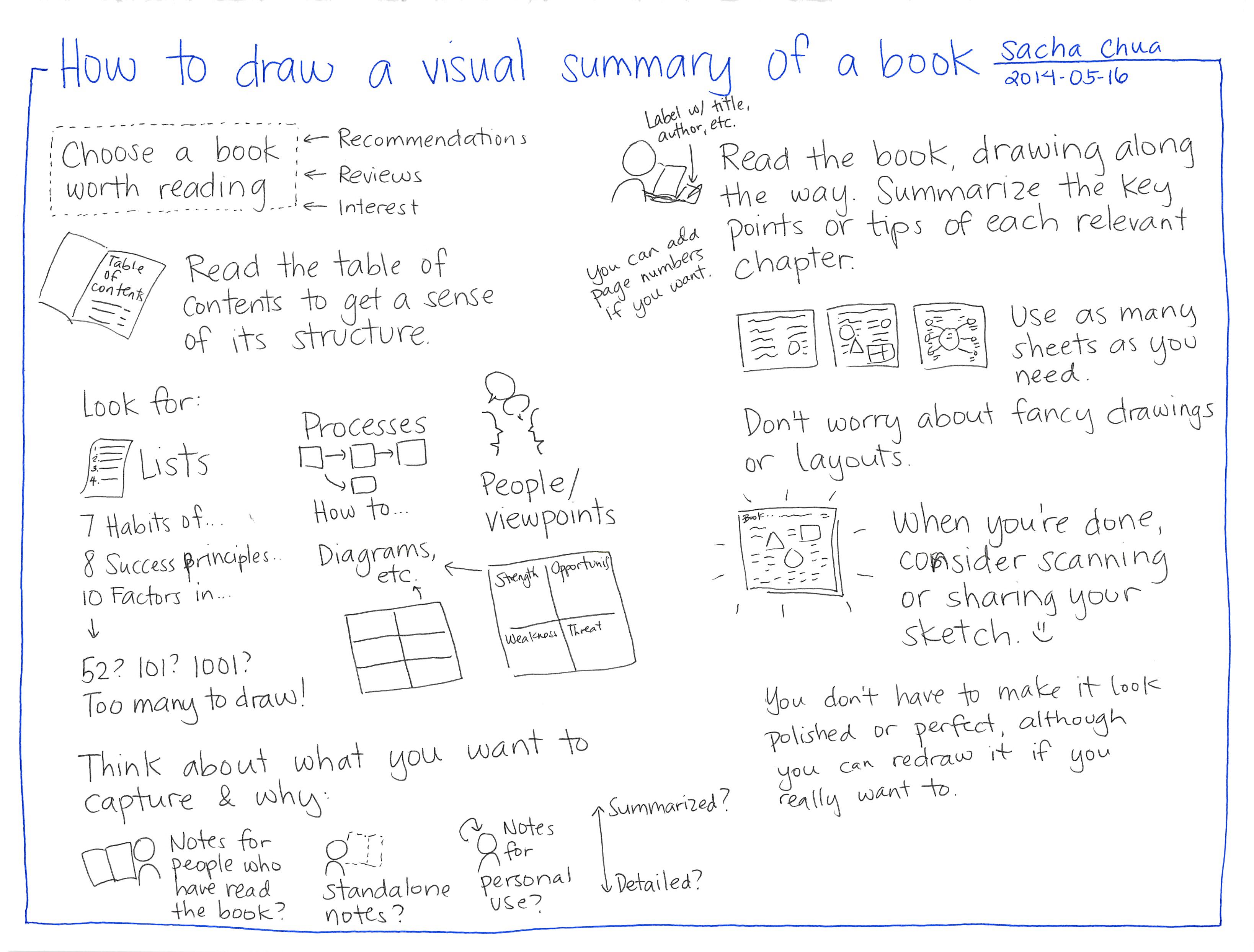 novel notes template