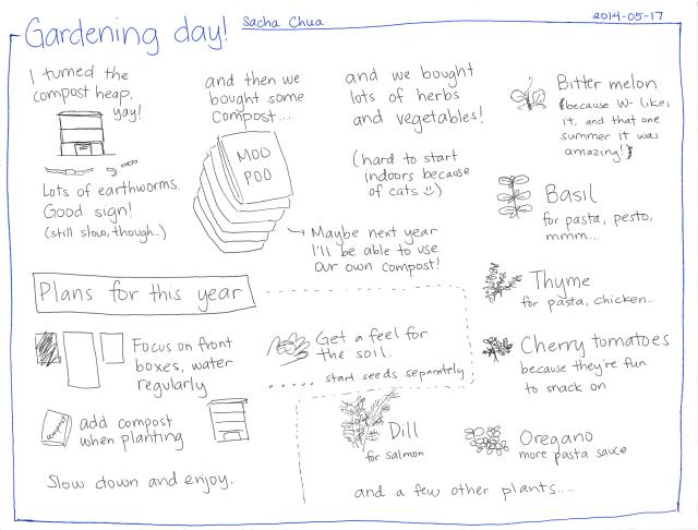 2014-05-17 Gardening day
