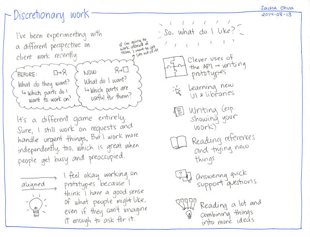 2014-08-13 Discretionary work - #consulting