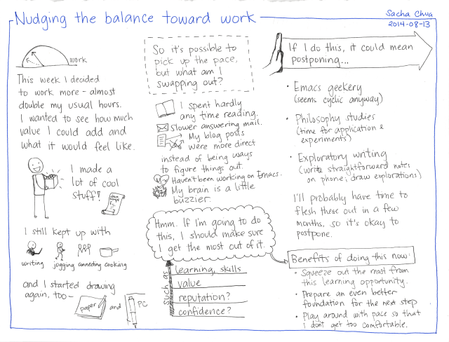 2014-08-13 Nudging the balance toward work - #experiment #consulting