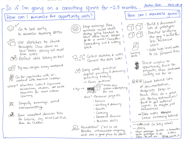 2014-08-18 So if I'm going on a consulting sprint for 2.5 months - #experiment #business #consulting