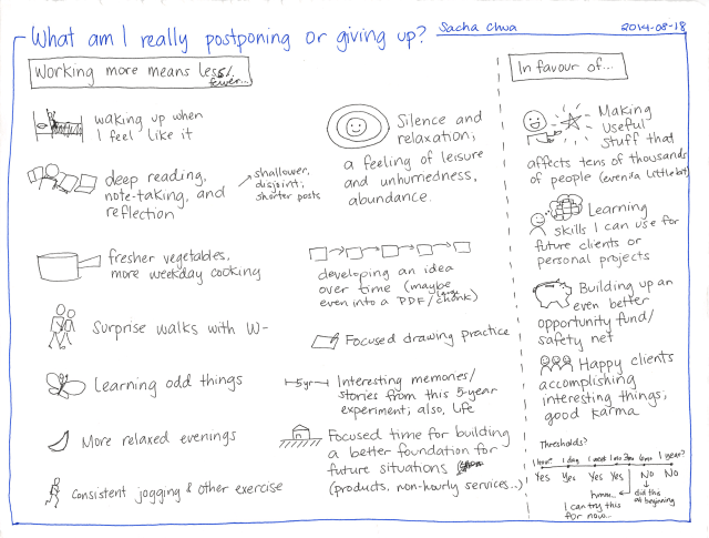 2014-08-18 What am I really postponing or giving up - #experiment #business #consulting