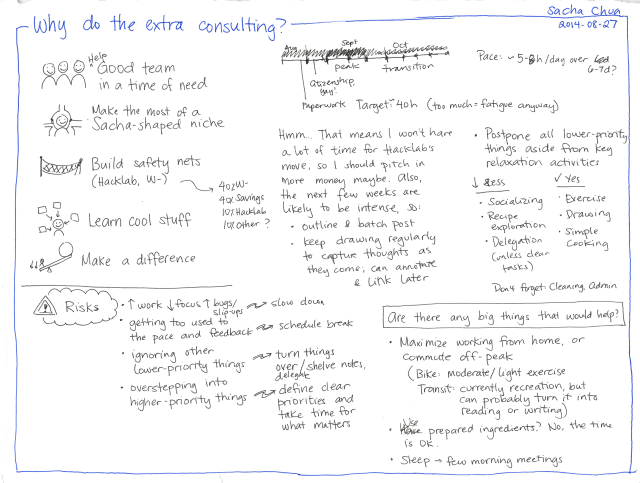 2014-08-27 Why do the extra consulting - #experiment #business #consulting
