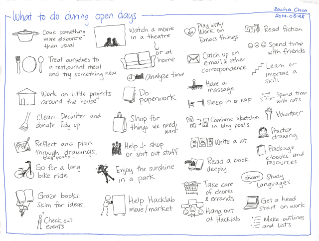 2014-08-28 What to do during open days - #leisure #experiment