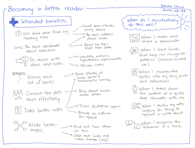 2014-08-29 Becoming a better reader