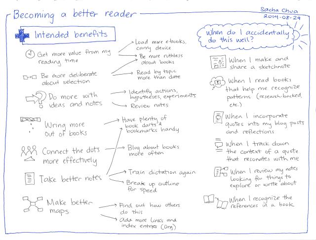 2014-08-29 Becoming a better reader