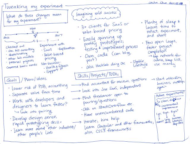 2014-08-29 Tweaking my experiment