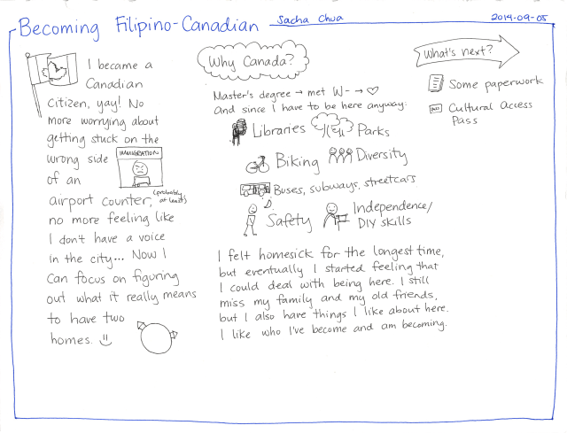 2014-09-05 Becoming Filipino-Canadian