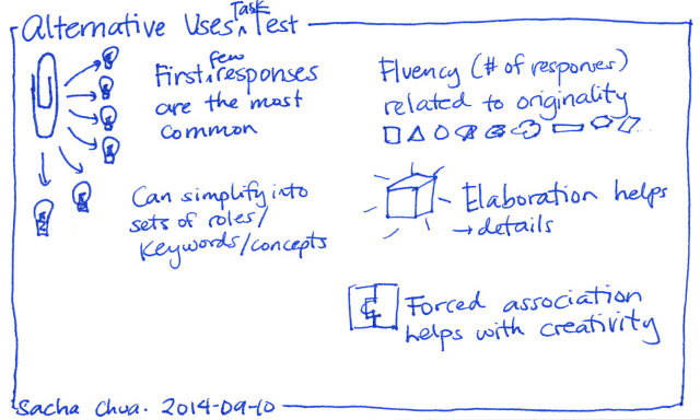 2014-09-10 Alternative Uses Task test