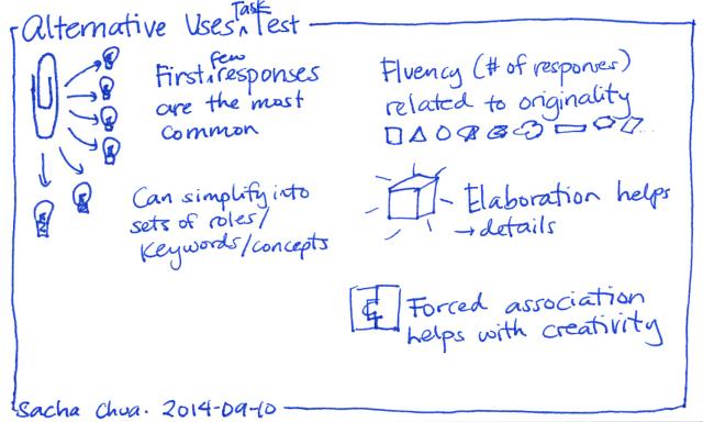 2014-09-10 Alternative Uses Task test