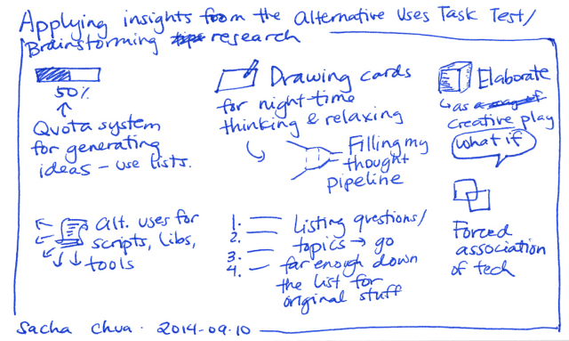 2014-09-10 Applying insights from the Alternative Uses Task Test and brainstorming research