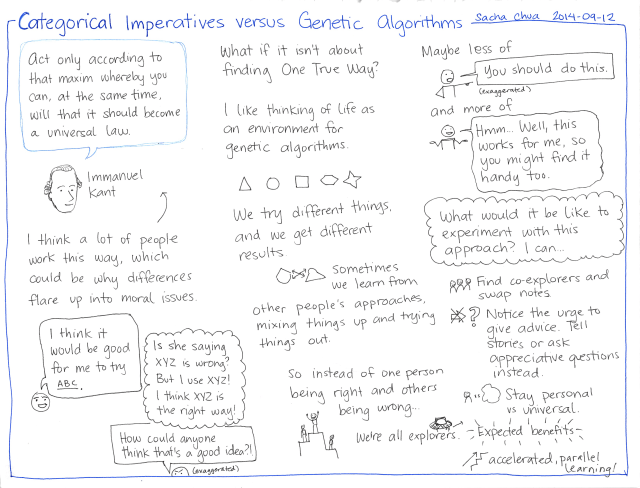 2014-09-12 Categorical imperatives versus genetic algorithms