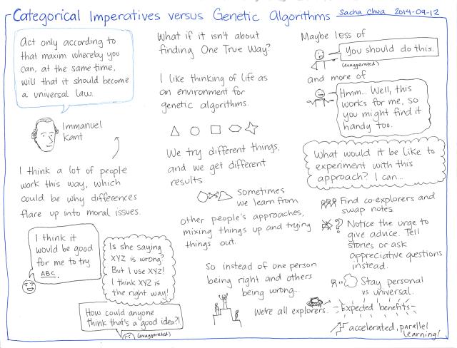 2014-09-12 Categorical imperatives versus genetic algorithms