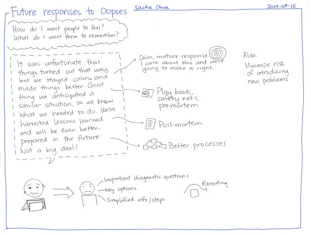 2014-09-15 Future responses to oopses