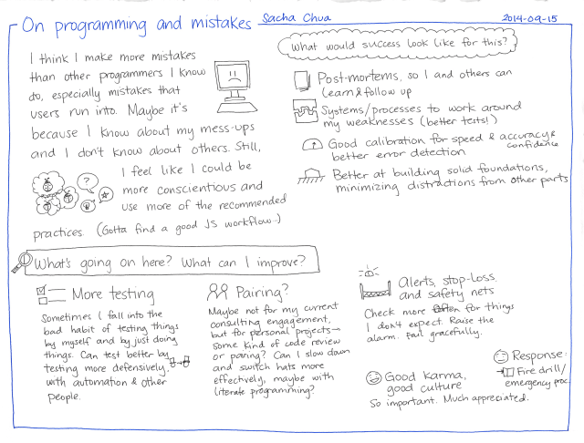 2014-09-15 On programming and mistakes