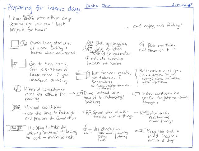 2014-09-15 Preparing for intense days