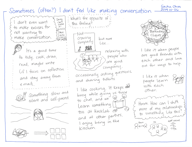 2014-10-06 Sometimes - often - I don't feel like making conversation