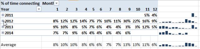2014-10-15 20_25_51-Microsoft Excel - Book2