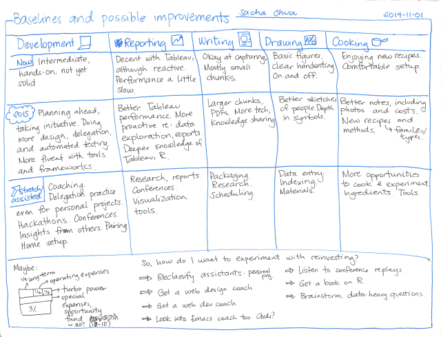 wpid-2014-11-01-Baselines-and-possible-improvements-part-1.png