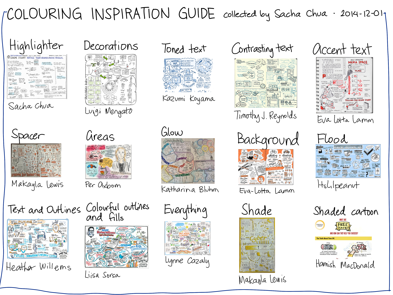 Wall Colour Inspiration: Exploring Sketchnote Colour Styles