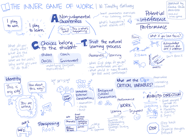 2014-12-01 The Inner Game of Work - W. Timothy Gallwey