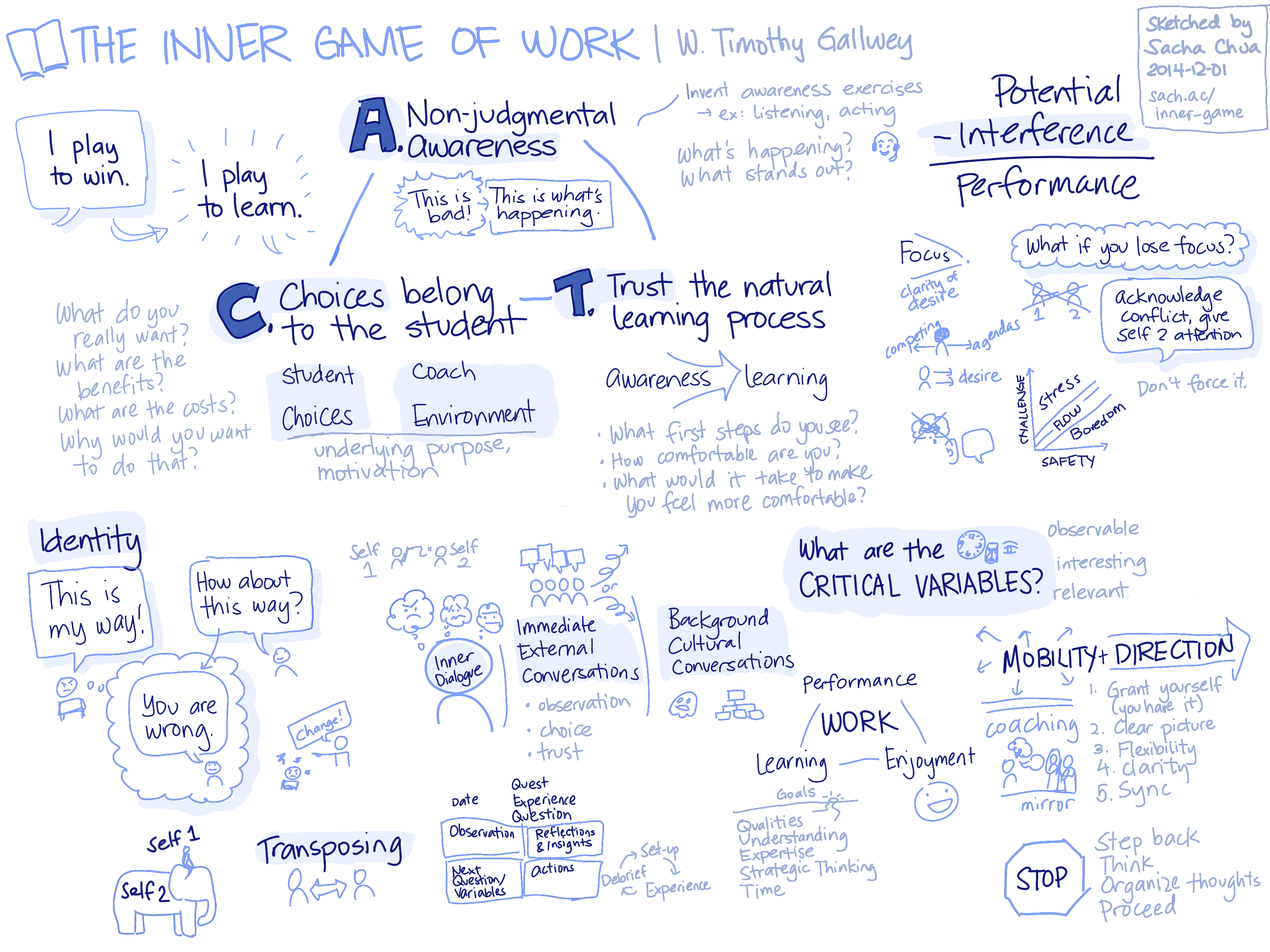 book report the inner game of Tina o'brien has reviewed timothy gallwey's the inner game of work for us i would really recommend this book as it opens a new way of looking at ourselves.