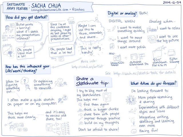 2014-12-04 Sketchnote Army Interview - Sacha Chua