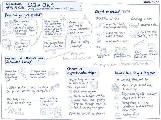 2014-12-04 Sketchnote Army Interview - Sacha Chua
