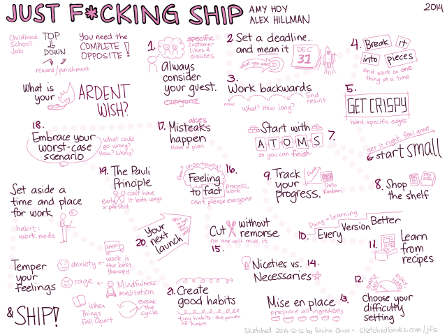 2014-12-12 Sketched Book - Just Fucking Ship - Amy Hoy and Alex Hillman