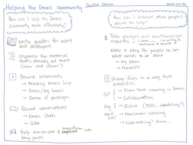 2014-04-26 Helping the Emacs community #emacs
