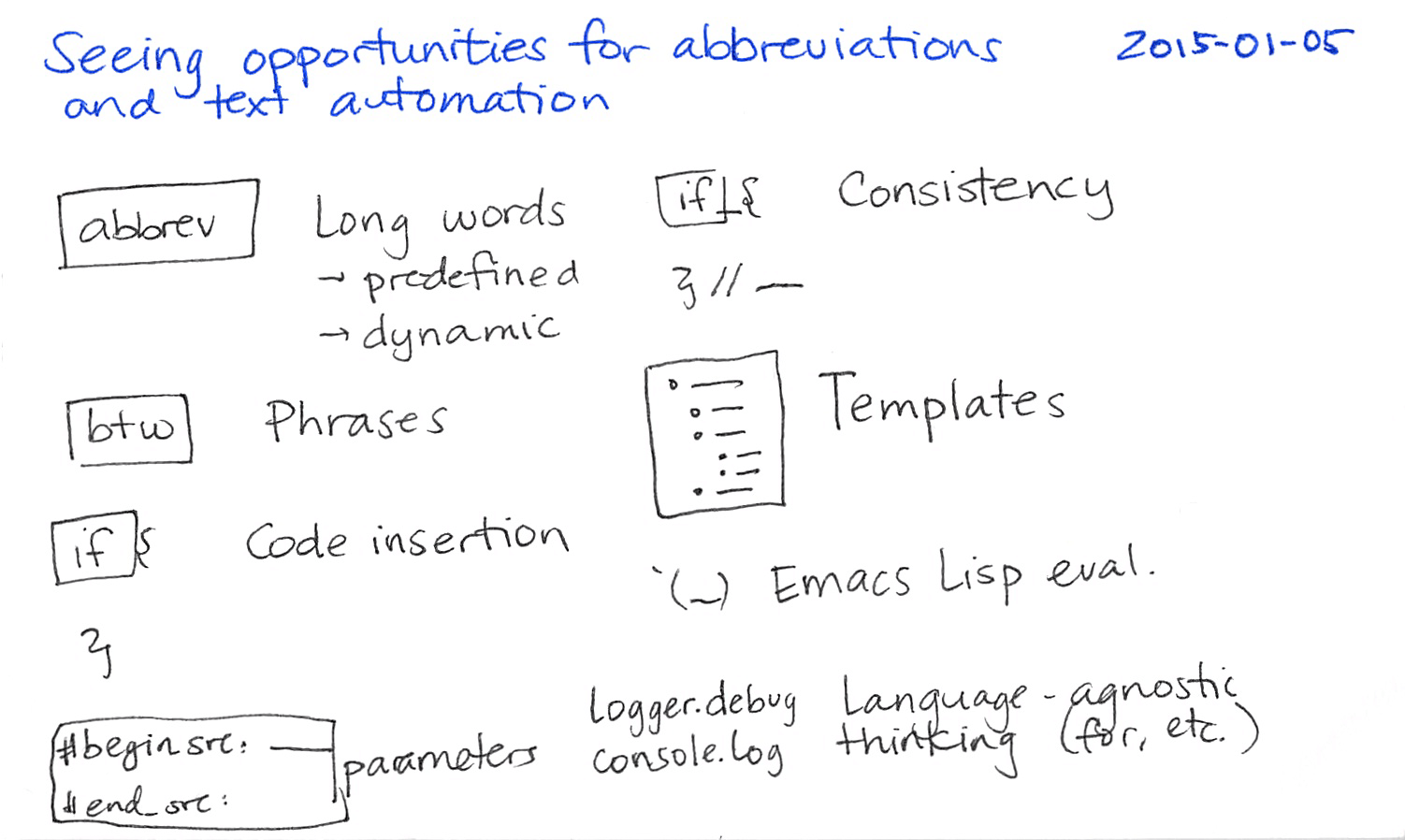 Developing emacs micro habits abbreviations and templates 2015 01 05 seeing opportunities for abbreviations and text automation index card altavistaventures Choice Image