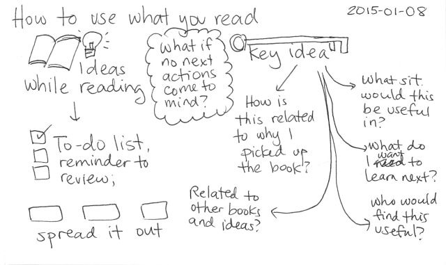 2015-01-08 How to use what you read -- index card