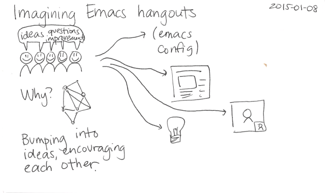 how to get out of emacs