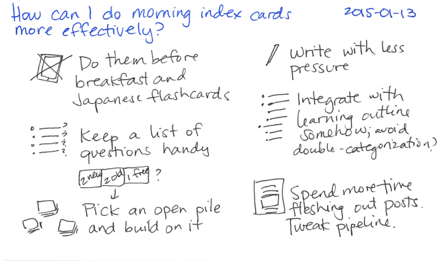 2015-01-13 How can I do morning index cards more effectively -- index card #drawing