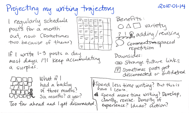 2015-01-14 Projecting my writing trajectory -- index card #writing
