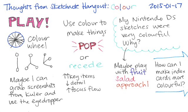 2015-01-17 Thoughts from Sketchnote Hangout - colour -- index card #color #drawing
